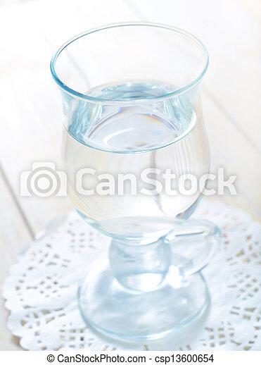 воды - csp13600654