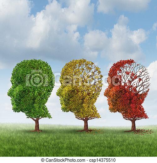 головной мозг, старение - csp14375510