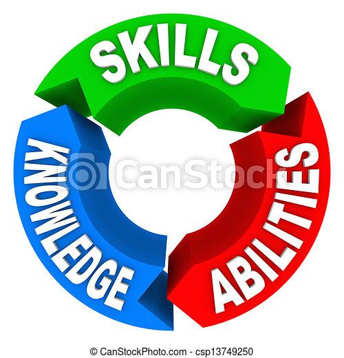 знание, кандидат, навыки, работа, критерии, интервью, способность - csp13749250
