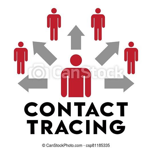 контакт, трассировка, infographic - csp81185335