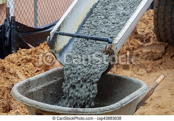 Тачка бетон арт бетон иркутск