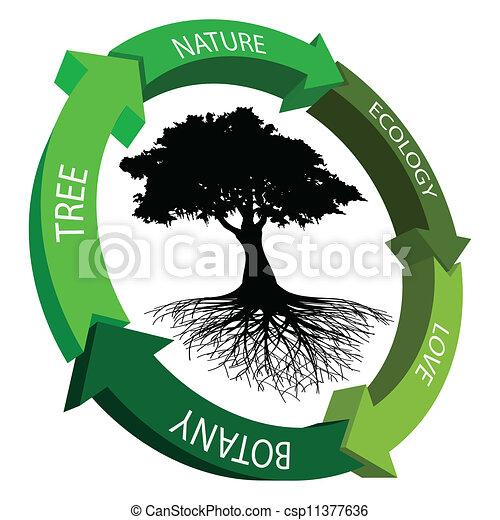 символ, экология - csp11377636