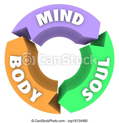 тело, разум, arrows, душа, здоровье, оздоровительный, круг, цикл - csp16134480