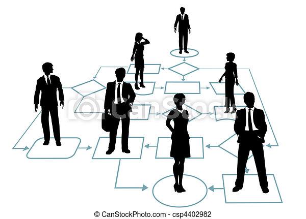 управление, бизнес, обработать, solution, команда, блок-схема - csp4402982